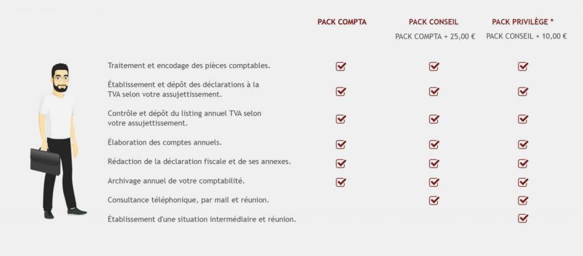 Paquet price page societe
